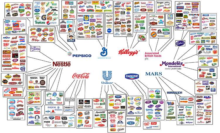 Làm branding là làm gì? – Ví dụ về branding – branding nghĩa là gì?