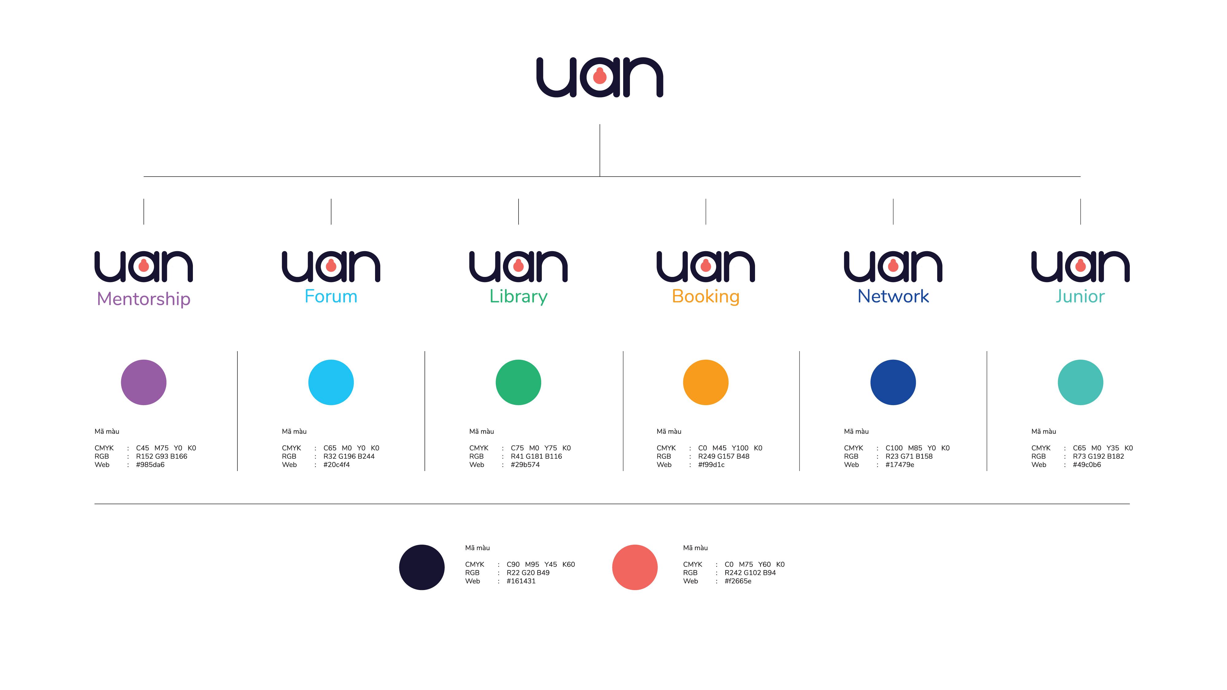 logo uan