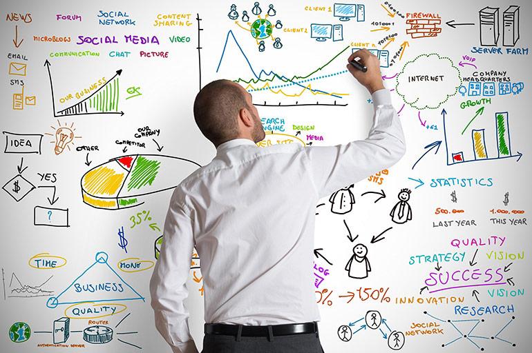 Quy trình thiết kế bộ nhận diện thương hiệu cần phải được bắt đầu bằng việc hiểu một cách sâu sắc khách hàng của mình là ai