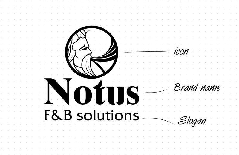 Thiết kế bộ nhận diện thương hiệu gồm những gì? 7 yếu tố cơ bản cần có