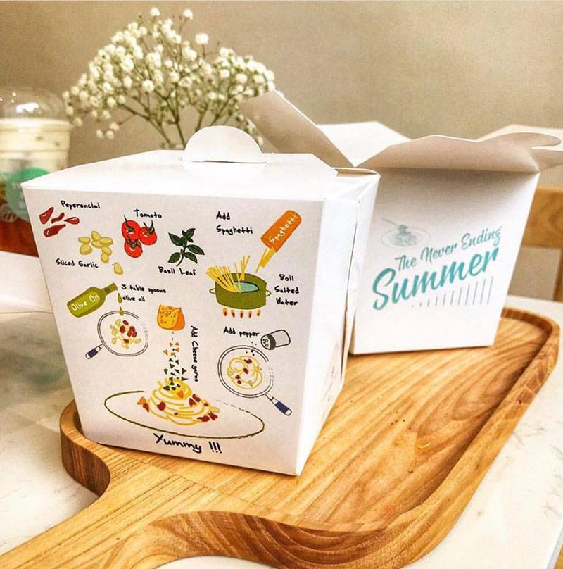Hình ảnh minh họa trên bao bì hộp giấy
