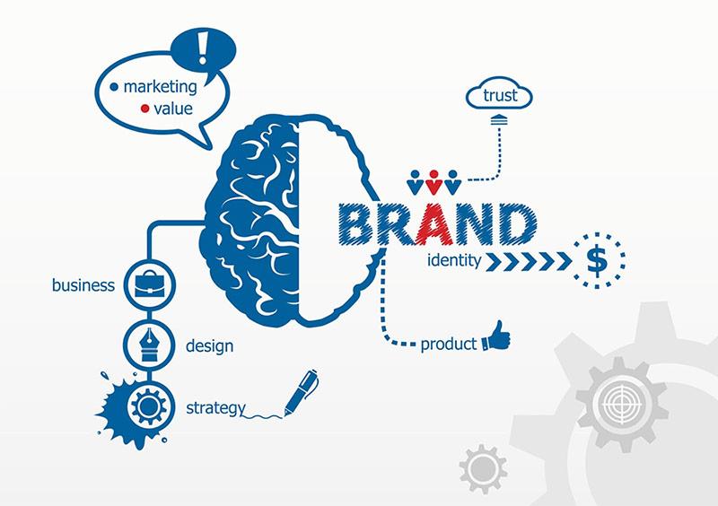 tư vấn thiết kế nhận diện thương hiệu số, nền tảng thương hiệu là thành phần cơ bản đầu tiên cần được xem xét để từ đó phát triển lên các thành phần khác trong bộ nhận diện thương hiệu.