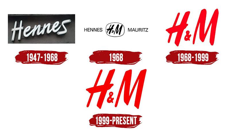 Ý nghĩa màu sắc trong thương hiệu