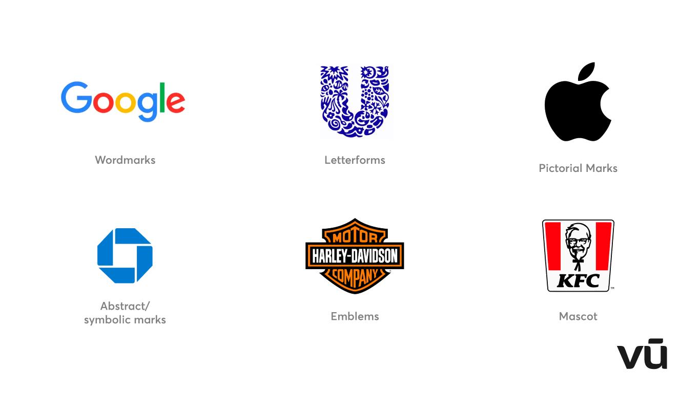 Kỹ thuật thiết kế logo
