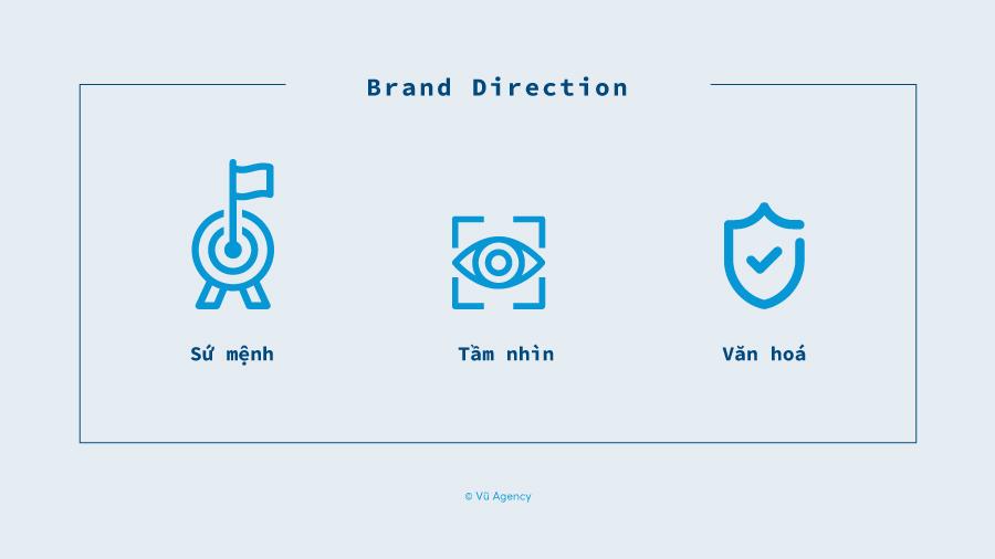 Brand Direction