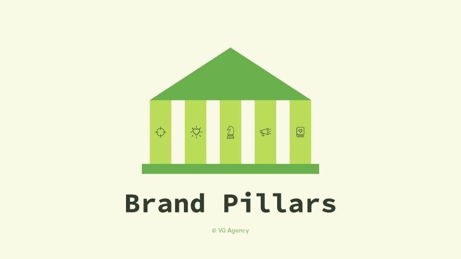 Brand pillars