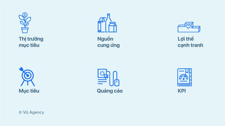 Sáu thành phần của một chiến lược marketing